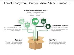 Forest Ecosystem Services Value Added Services Big Companies