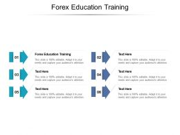 Forex Education Training Ppt Powerpoint Presentation Ideas Tips Cpb