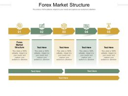 Forex Market Structure Ppt Powerpoint Presentation Infographic Template Icons Cpb