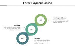 Forex Payment Online Ppt Powerpoint Presentation Portfolio Graphics Tutorials Cpb