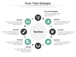 Forex Trade Strategies Ppt Powerpoint Presentation File Backgrounds Cpb