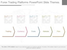 Forex Trading Platforms Powerpoint Slide Themes