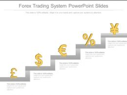Forex Trading System Powerpoint Slides