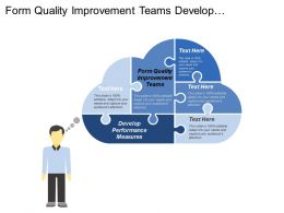 Form Quality Improvement Teams Develop Performance Measures Process Analysis