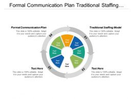 Formal Communication Plan Traditional Staffing Model Perspective Management Cpb