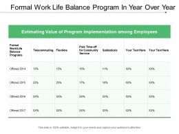 Formal Work Life Balance Program In Year Over Year