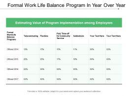 formal_work_life_balance_program_in_year_over_year_Slide01