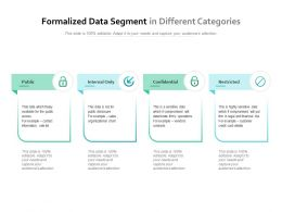 Formalized Data Segment In Different Categories