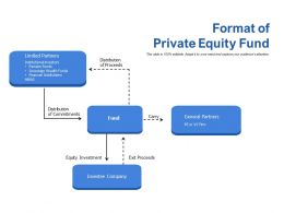 Format Of Private Equity Fund