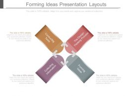 Forming Ideas Presentation Layouts