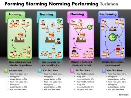 Forming Storming Norming Performing Tuckman Powerpoint Slides And Ppt Templates DB