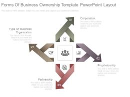 Forms Of Business Ownership Template Powerpoint Layout