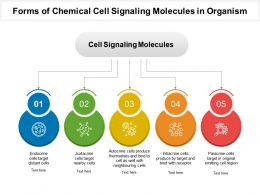 Forms Of Chemical Cell Signaling Molecules In Organism