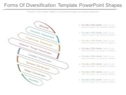 Forms Of Diversification Template Powerpoint Shapes