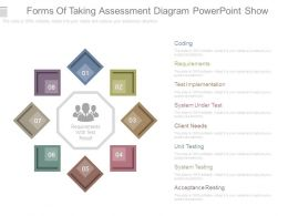 Forms Of Taking Assessment Diagram Powerpoint Show