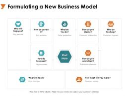 Formulating A New Business Model Communication A723 Ppt Powerpoint Presentation Summary