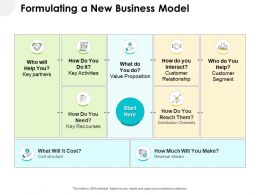 Formulating A New Business Model Ppt Powerpoint Presentation Information