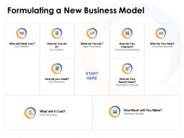 Formulating A New Business Model Ppt Powerpoint Presentation Show