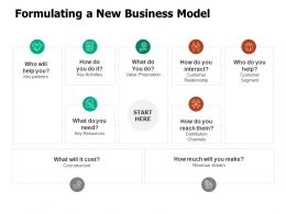 Formulating A New Business Model Segment Ppt Powerpoint Presentation Layouts Inspiration