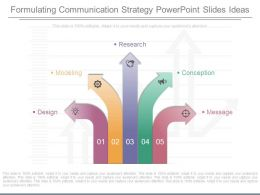 Formulating Communication Strategy Powerpoint Slides Ideas