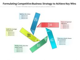Formulating Competitive Business Strategy To Achieve Key Wins