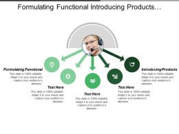Formulating Functional Introducing Products Reutilization Reductions Financial Focus