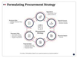 Formulating Procurement Strategy Economic Financia Ppt Powerpoint Slides Structure