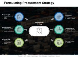 Formulating Procurement Strategy Ppt Slides Graphics Download