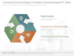 Formulation Business Strategy Formulation Corporate Strategy Ppt Slide