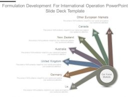 Formulation Development For International Operation Powerpoint Slide Deck Template
