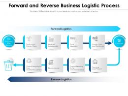 Forward And Reverse Business Logistic Process