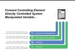 Forward Controlling Element Directly Controlled System Manipulated Variable