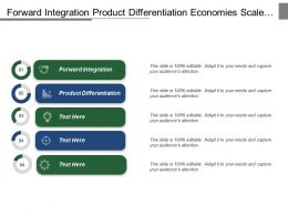 Forward Integration Product Differentiation Economies Scale Switching Cost