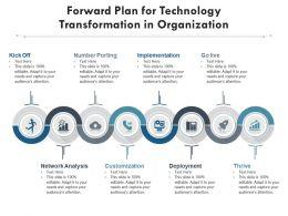 Forward Plan For Technology Transformation In Organization