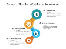 Forward Plan For Workforce Recruitment