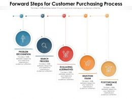 Forward Steps For Customer Purchasing Process