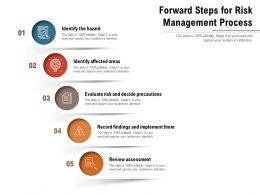 Forward Steps For Risk Management Process