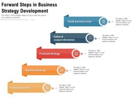 Forward Steps In Business Strategy Development