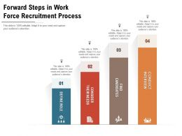 Forward Steps In Work Force Recruitment Process