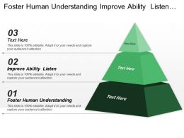 Foster Human Understanding Improve Ability Listen Create Quiz