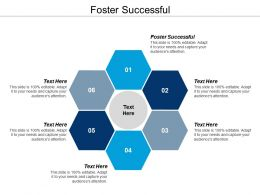 Foster Successful Ppt Powerpoint Presentation Gallery Design Inspiration Cpb