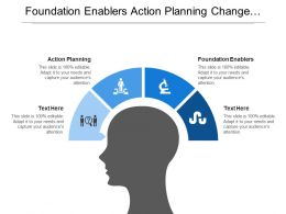 Foundation Enablers Action Planning Change Management Develop Rolling Forecast