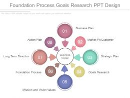 Foundation Process Goals Research Ppt Design