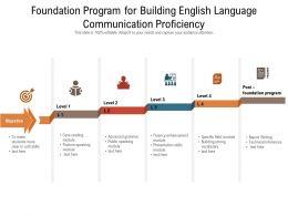 Foundation Program For Building English Language Communication Proficiency