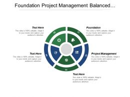 Foundation Project Management Balanced Scorecard Business Performance Indicators