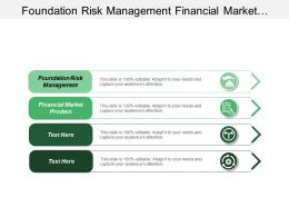 Foundation Risk Management Financial Market Product Valuation Risk Models