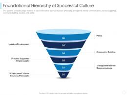 Foundational Hierarchy Of Successful Culture Leaders Guide To Corporate Culture Ppt Inspiration