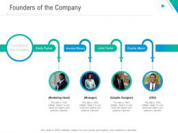 Founders Of The Company Business Outline Ppt Demonstration