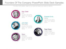Founders Of The Company Powerpoint Slide Deck Samples