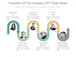 Founders Of The Company Ppt Slide Styles